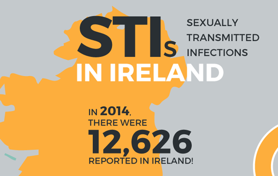 stis-in-ireland-thumbnail